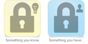 2-factor authentication increases your security at no additional cost.