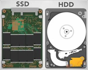 Solid State Drives (SSD) are faster than magnetic drives. SSDs have no moving parts.